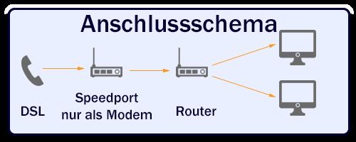 Grafik_Anschlussschema